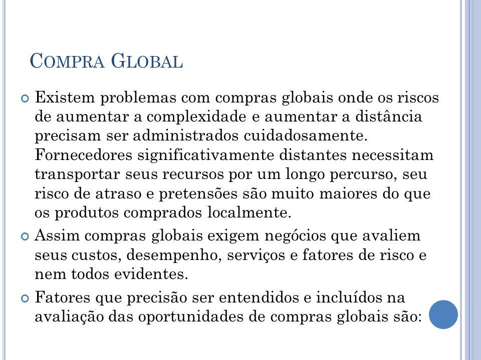 Compra Global
