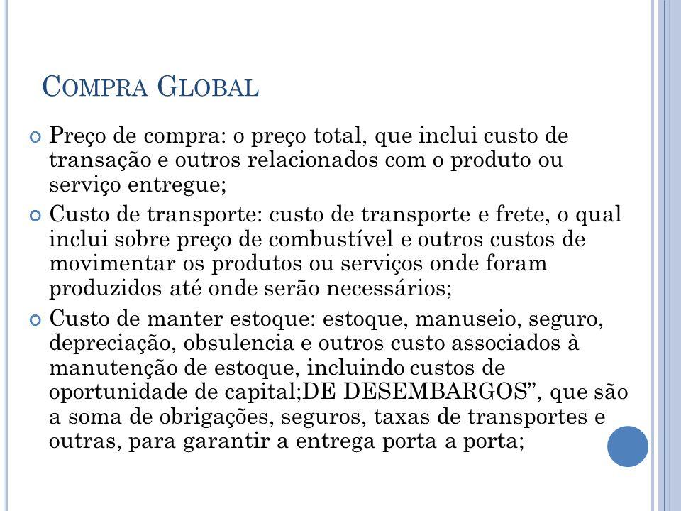Compra Global Preço de compra: o preço total, que inclui custo de transação e outros relacionados com o produto ou serviço entregue;