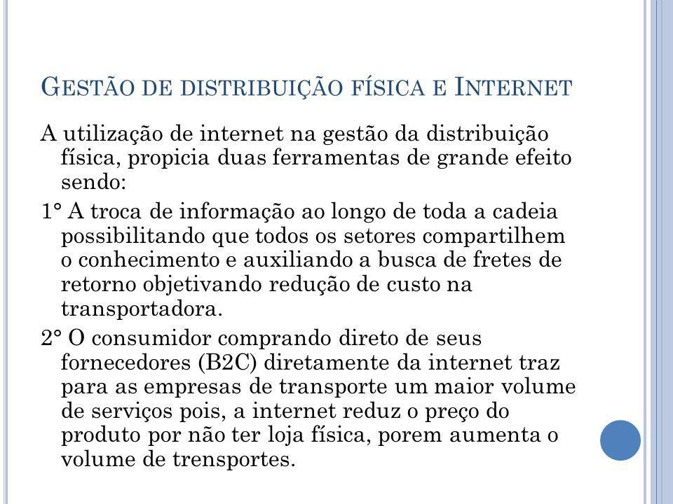 Gestão de distribuição física e Internet