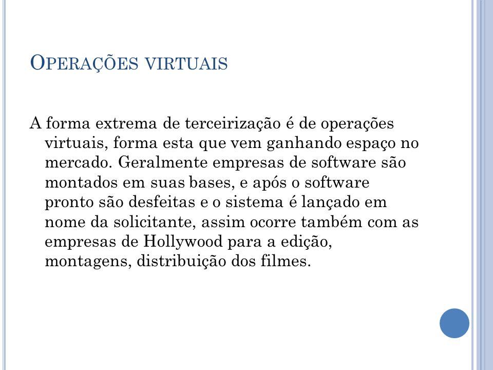 Operações virtuais