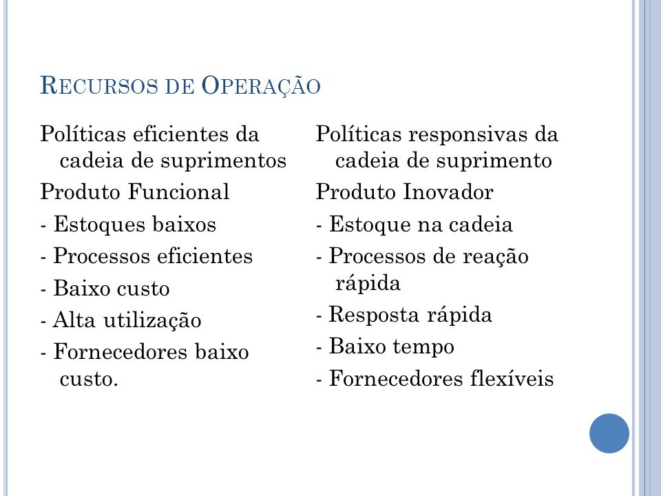 Recursos de Operação