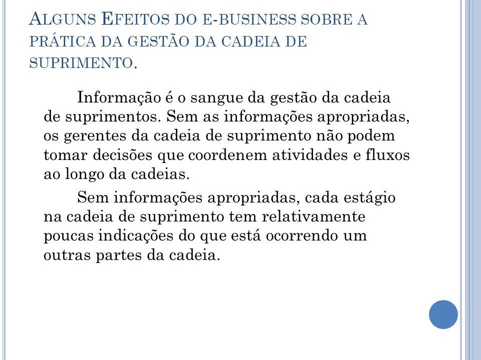 Alguns Efeitos do e-business sobre a prática da gestão da cadeia de suprimento.