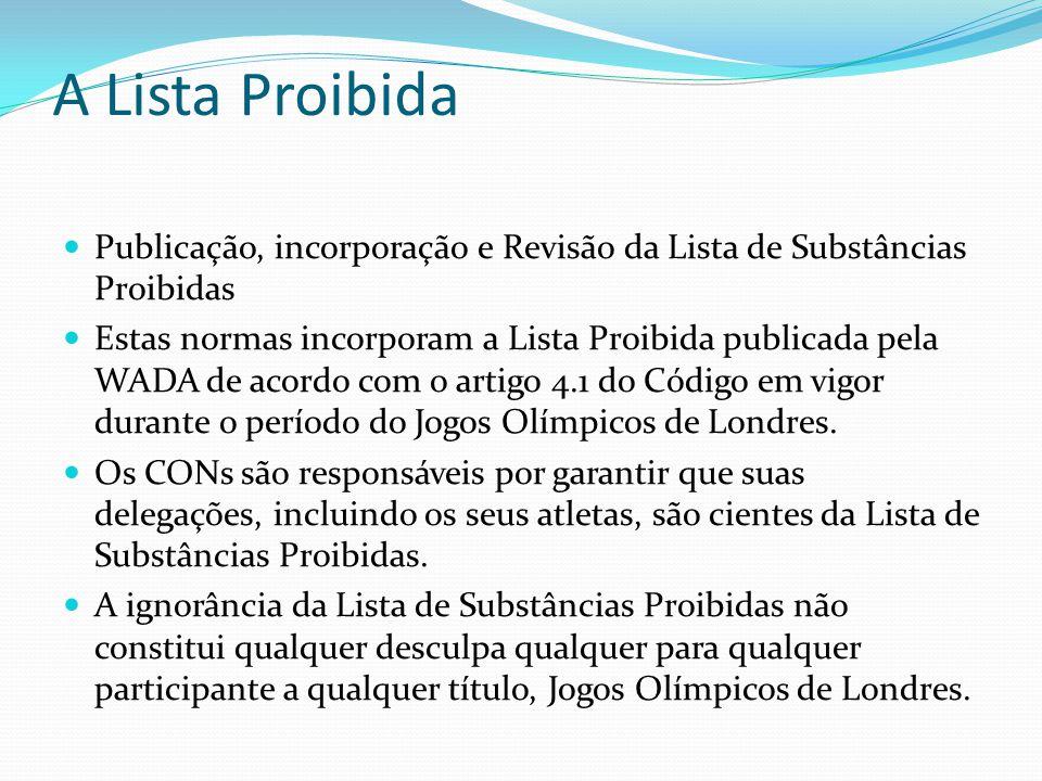 A Lista Proibida Publicação, incorporação e Revisão da Lista de Substâncias Proibidas.