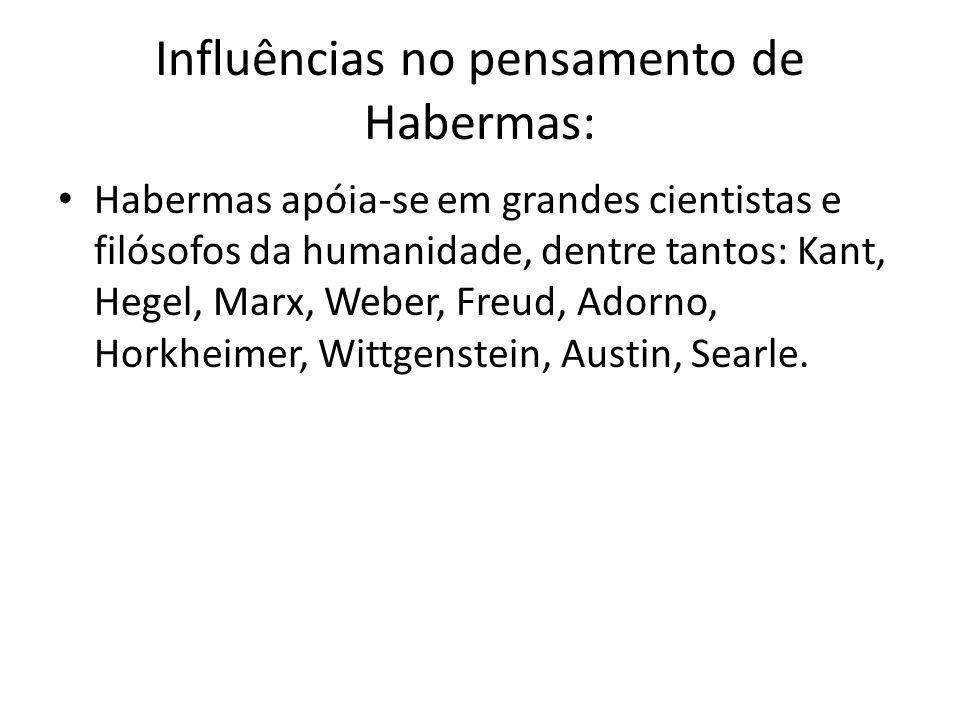 Influências no pensamento de Habermas: