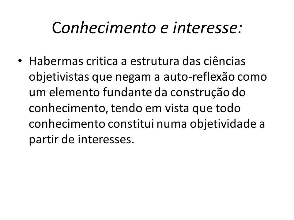 Conhecimento e interesse: