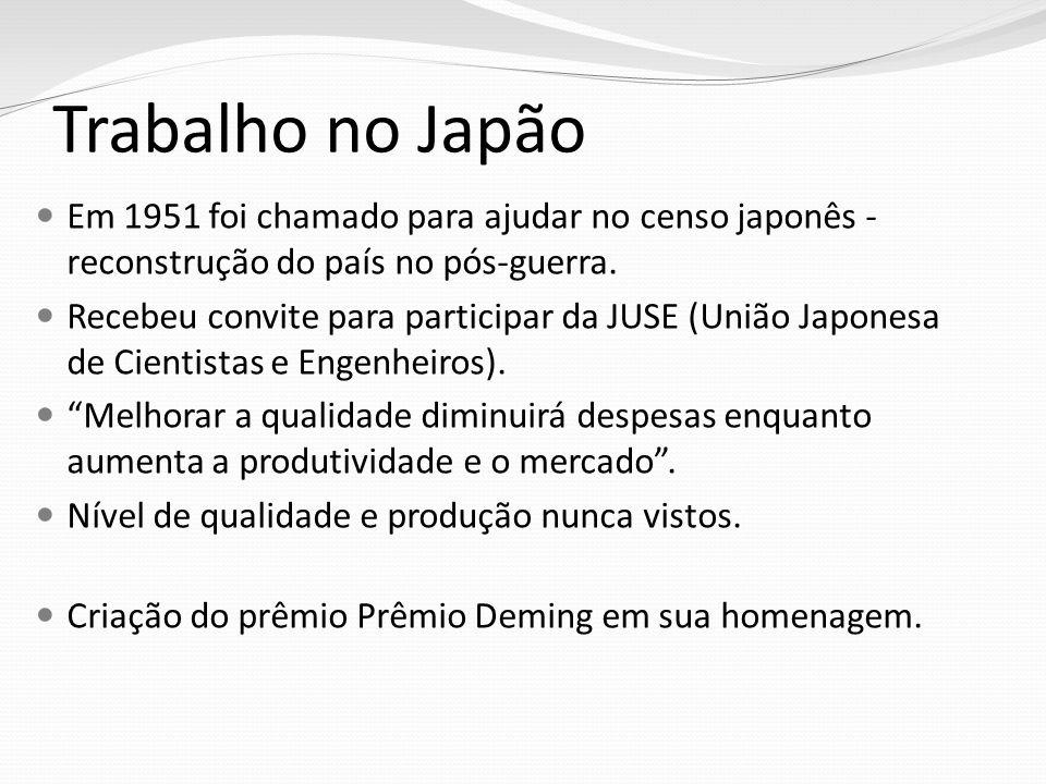 Trabalho no Japão Em 1951 foi chamado para ajudar no censo japonês - reconstrução do país no pós-guerra.