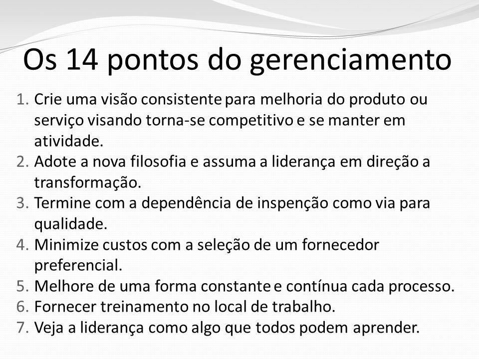 Os 14 pontos do gerenciamento