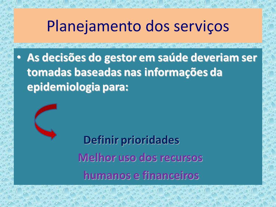Planejamento dos serviços