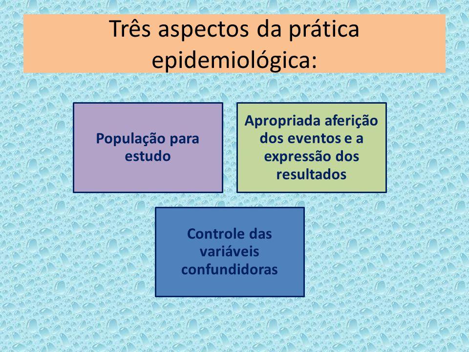 Três aspectos da prática epidemiológica: