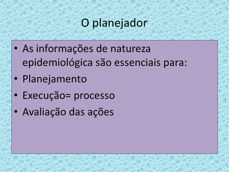 O planejador As informações de natureza epidemiológica são essenciais para: Planejamento. Execução= processo.