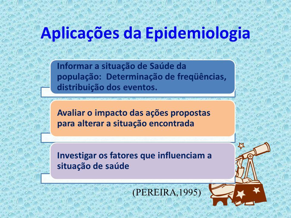 Aplicações da Epidemiologia