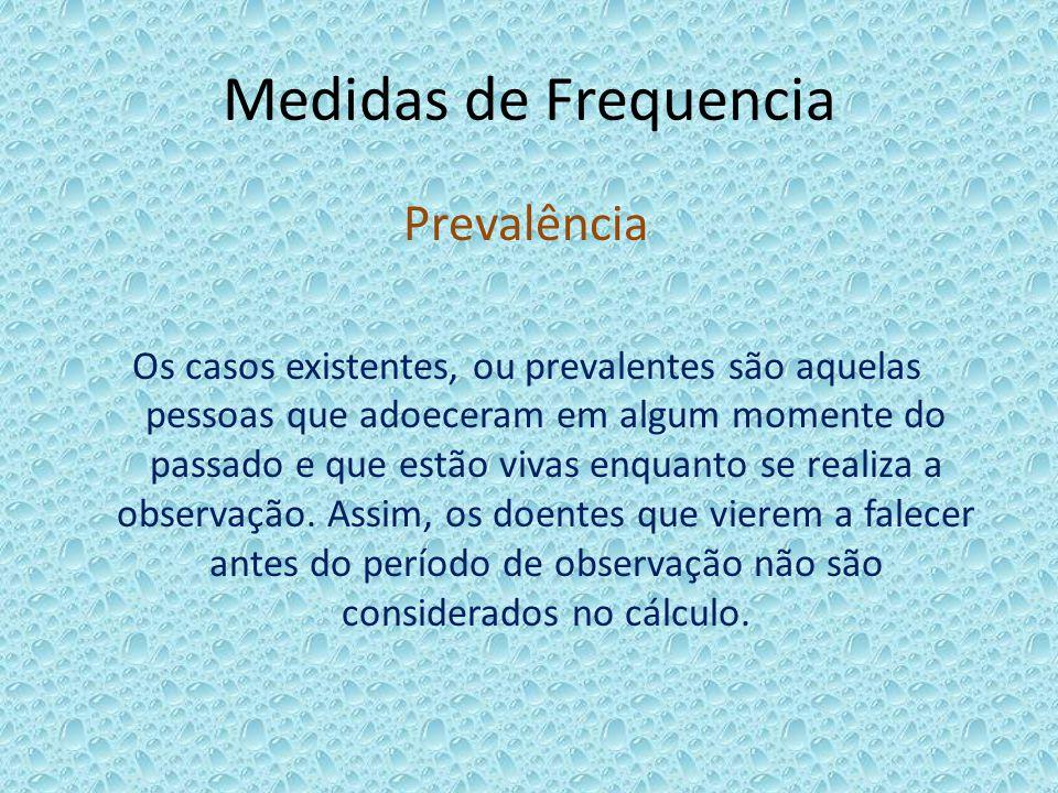 Medidas de Frequencia Prevalência