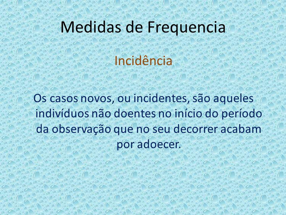 Medidas de Frequencia Incidência