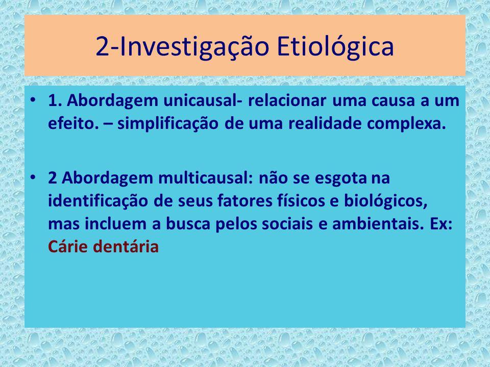 2-Investigação Etiológica