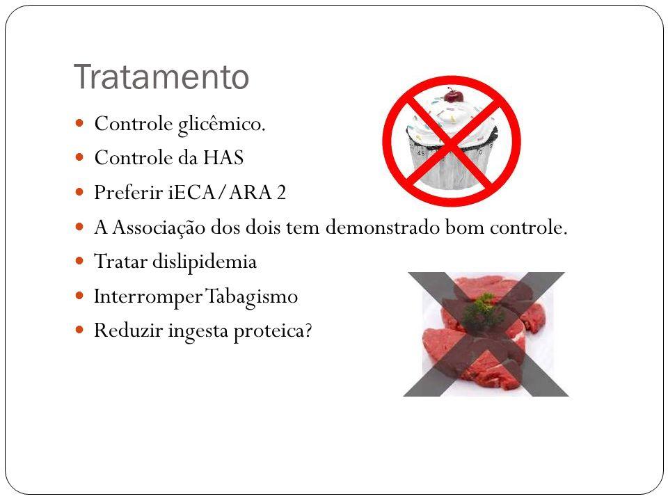 Tratamento Controle glicêmico. Controle da HAS Preferir iECA/ARA 2