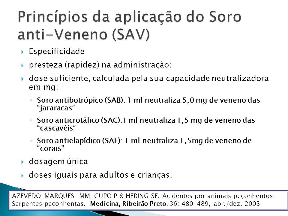 Princípios da aplicação do Soro anti-Veneno (SAV)