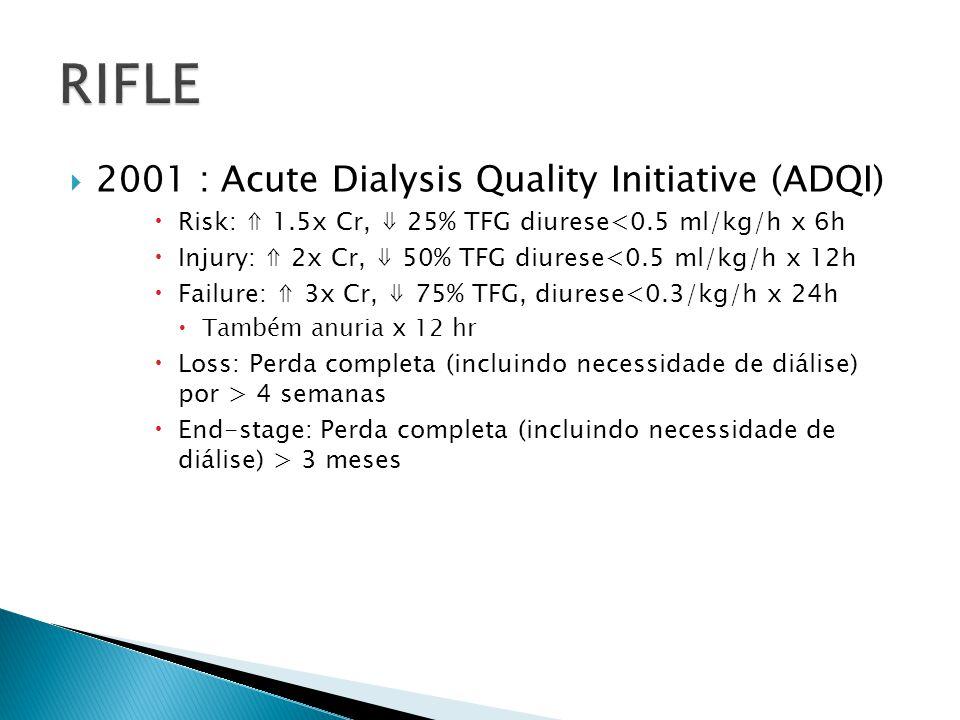 RIFLE 2001 : Acute Dialysis Quality Initiative (ADQI)