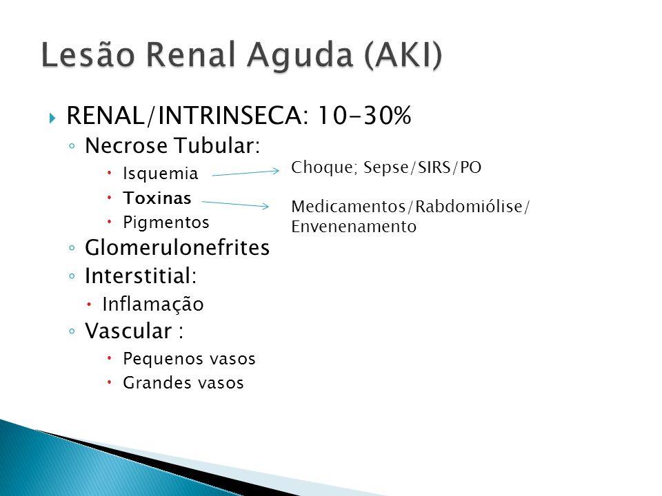 Lesão Renal Aguda (AKI)