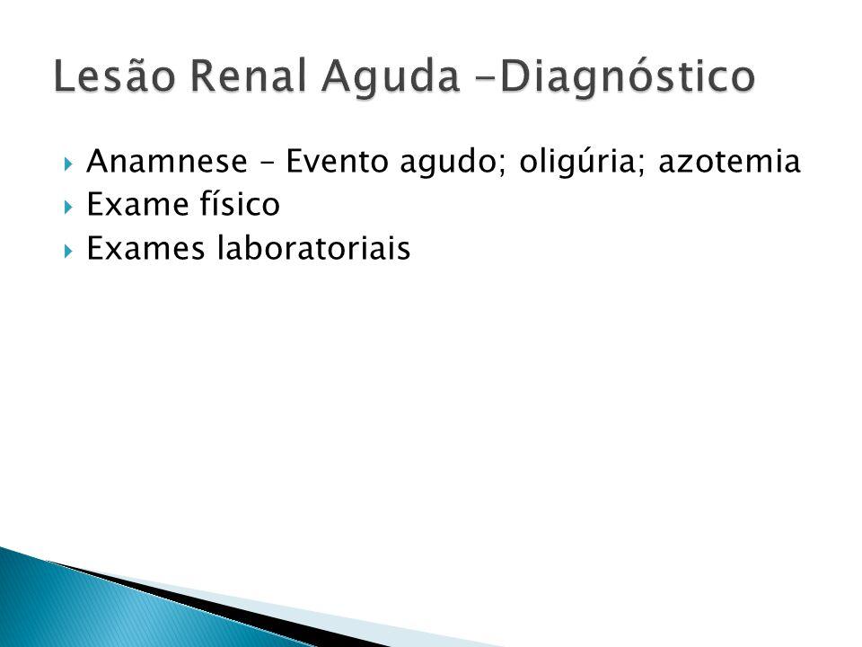 Lesão Renal Aguda -Diagnóstico