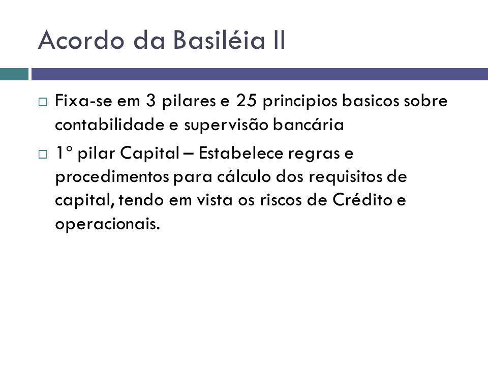 Acordo da Basiléia II Fixa-se em 3 pilares e 25 principios basicos sobre contabilidade e supervisão bancária.