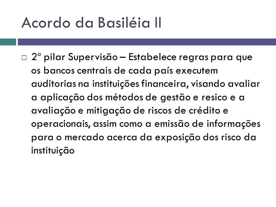 Acordo da Basiléia II