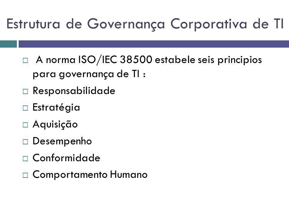 Estrutura de Governança Corporativa de TI