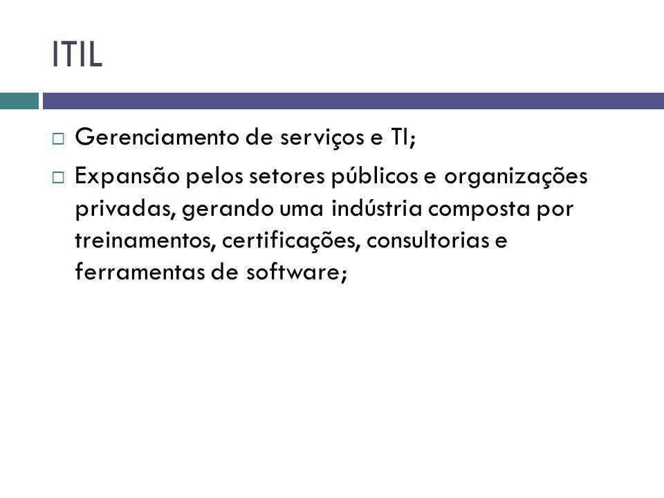 ITIL Gerenciamento de serviços e TI;
