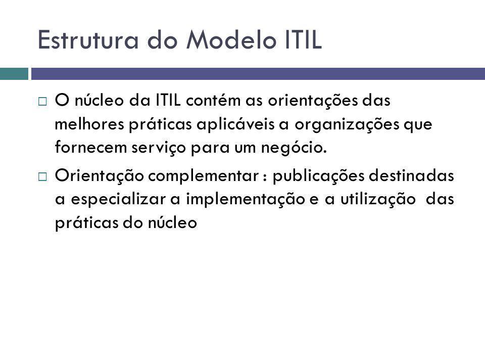 Estrutura do Modelo ITIL