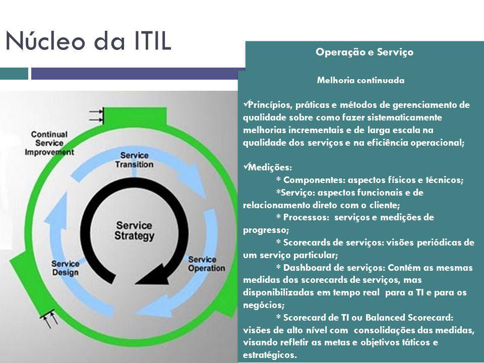 Núcleo da ITIL Transição de serviço