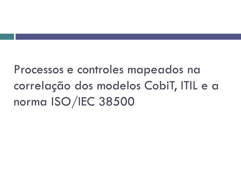 Processos e controles mapeados na correlação dos modelos CobiT, ITIL e a norma ISO/IEC 38500