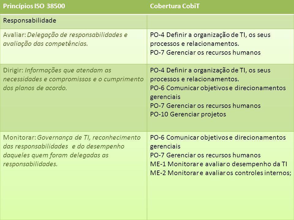 Princípios ISO 38500 Cobertura CobiT. Responsabilidade. Avaliar: Delegação de responsabilidades e avaliação das competências.