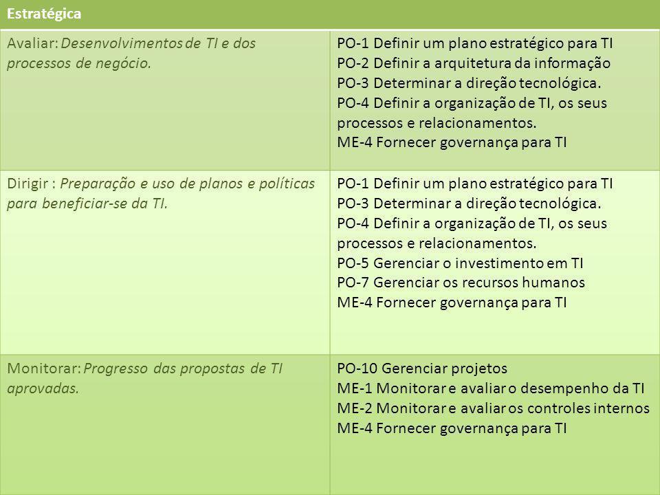 Estratégica Avaliar: Desenvolvimentos de TI e dos processos de negócio. PO-1 Definir um plano estratégico para TI.