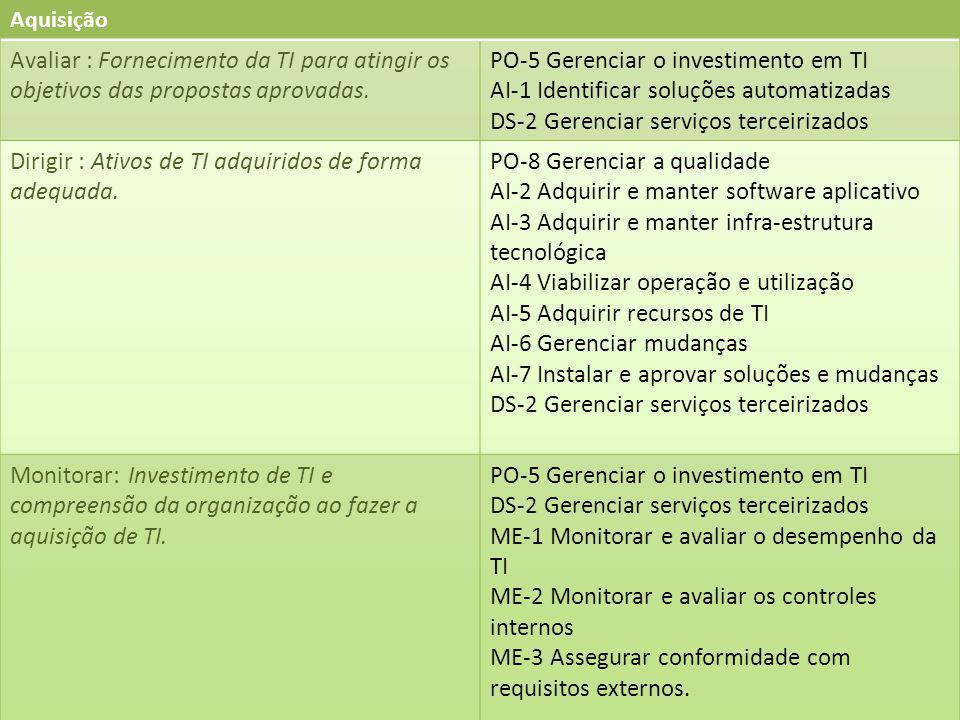 PO-5 Gerenciar o investimento em TI