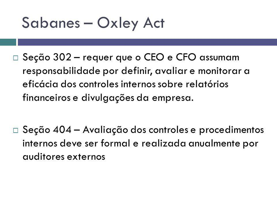 Sabanes – Oxley Act