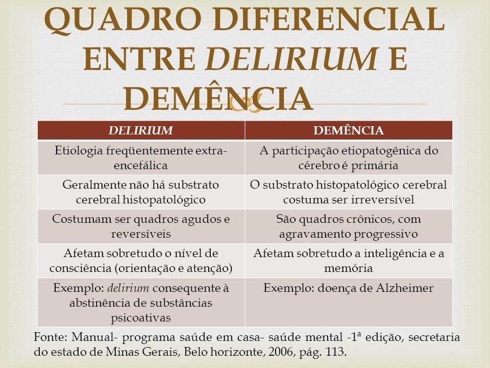 QUADRO DIFERENCIAL ENTRE DELIRIUM E DEMÊNCIA
