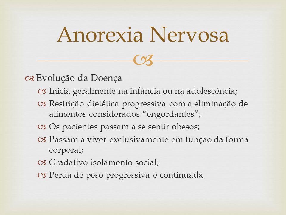Anorexia Nervosa Evolução da Doença