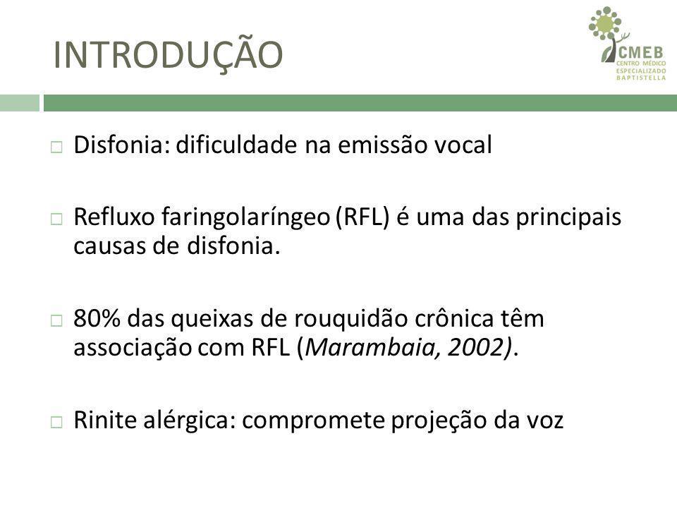 INTRODUÇÃO Disfonia: dificuldade na emissão vocal