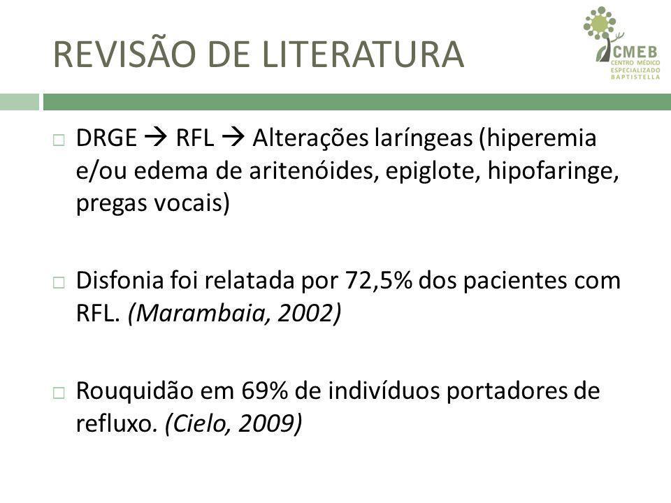 REVISÃO DE LITERATURA DRGE  RFL  Alterações laríngeas (hiperemia e/ou edema de aritenóides, epiglote, hipofaringe, pregas vocais)