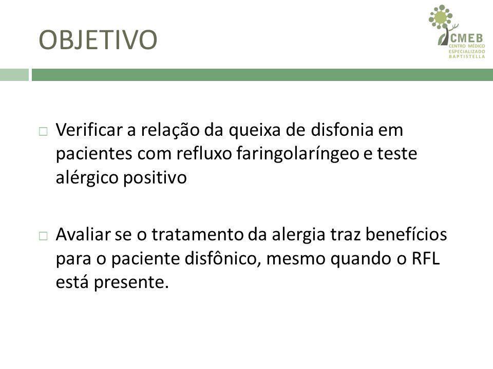 OBJETIVO Verificar a relação da queixa de disfonia em pacientes com refluxo faringolaríngeo e teste alérgico positivo.
