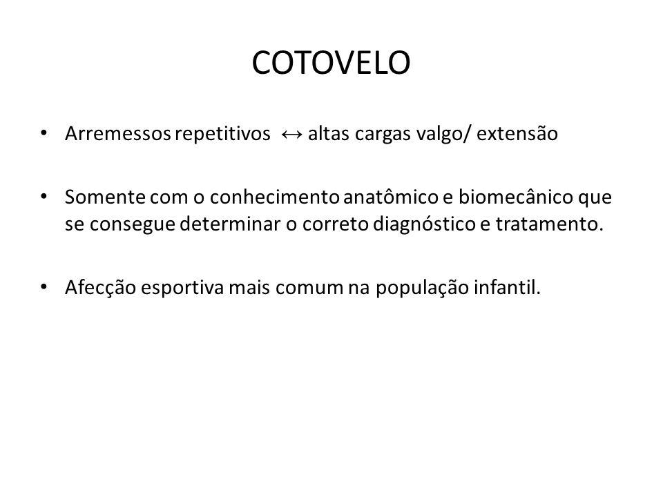 COTOVELO Arremessos repetitivos ↔ altas cargas valgo/ extensão