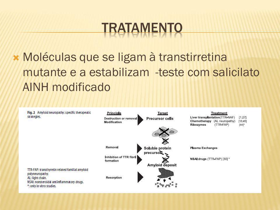 Tratamento Moléculas que se ligam à transtirretina mutante e a estabilizam -teste com salicilato AINH modificado.