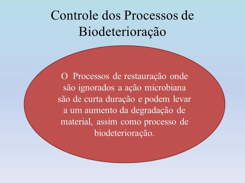 Controle dos Processos de Biodeterioração