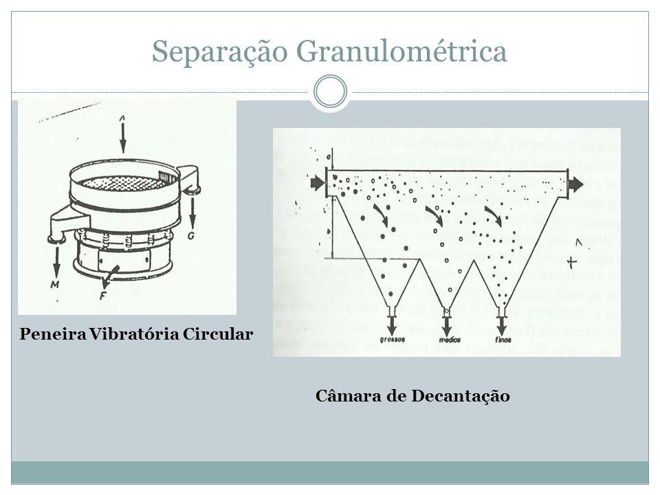 Separação Granulométrica