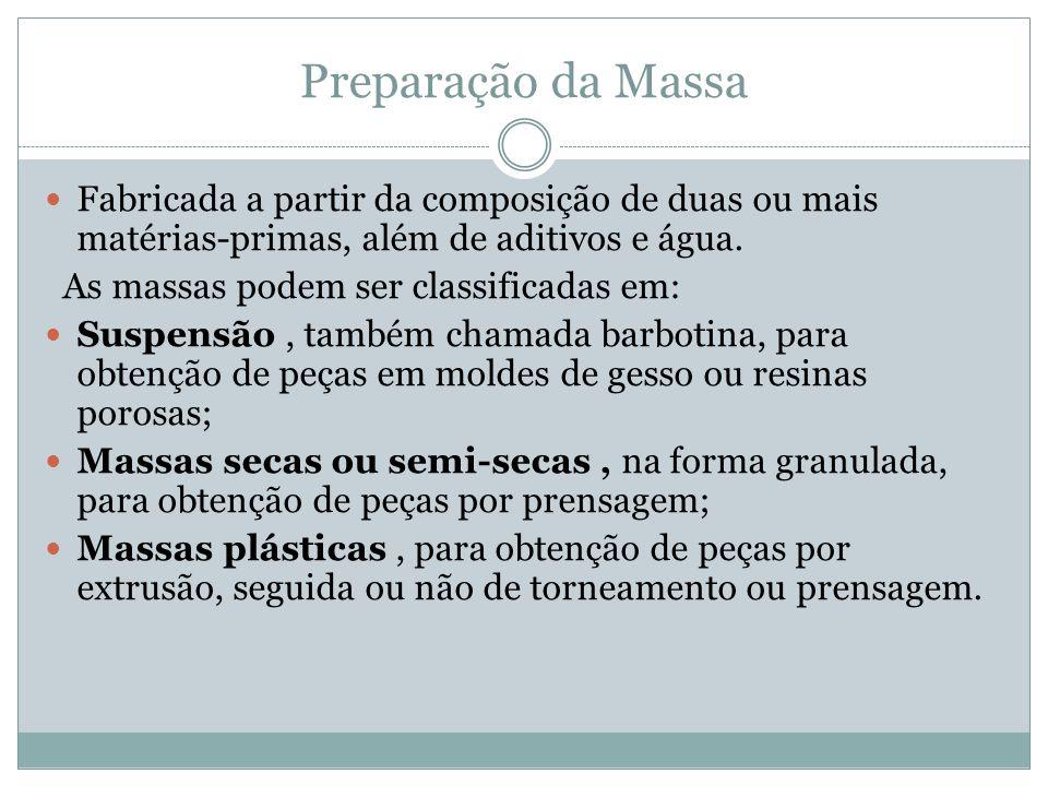 Preparação da Massa Fabricada a partir da composição de duas ou mais matérias-primas, além de aditivos e água.
