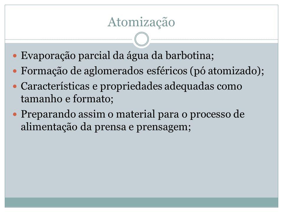 Atomização Evaporação parcial da água da barbotina;