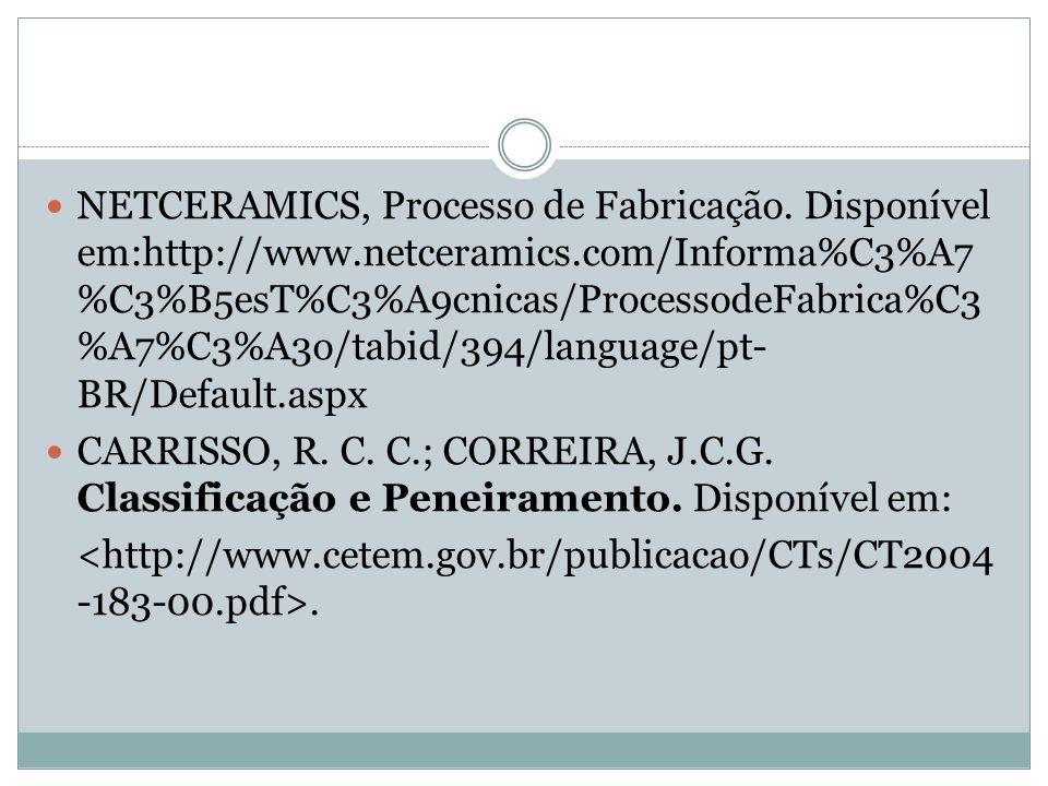 NETCERAMICS, Processo de Fabricação. Disponível em:http://www