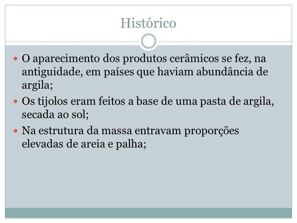 Histórico O aparecimento dos produtos cerâmicos se fez, na antiguidade, em países que haviam abundância de argila;