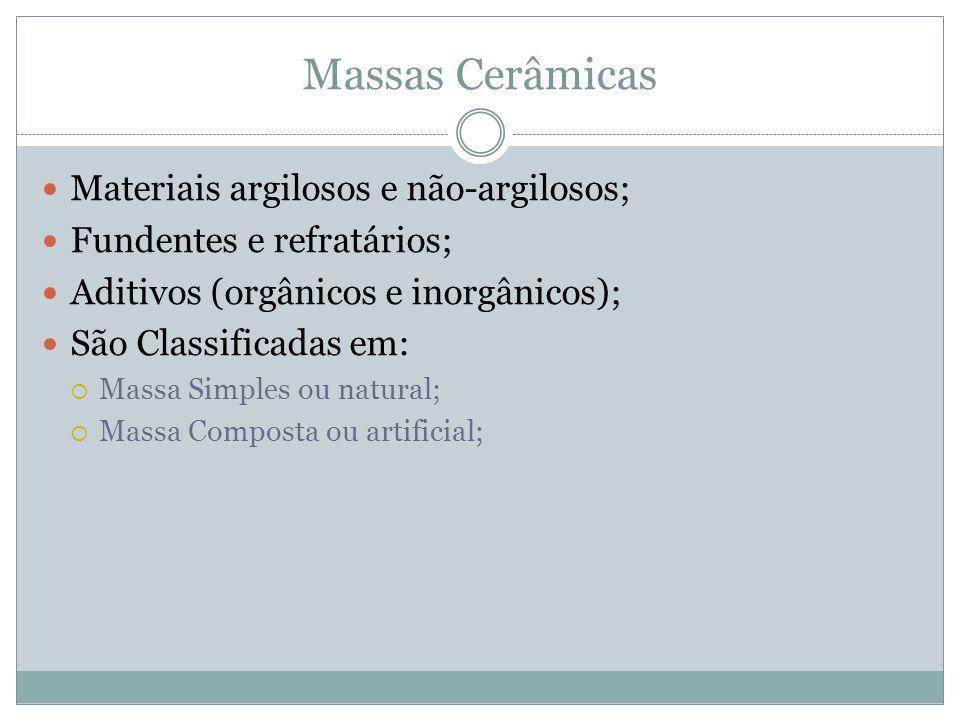 Massas Cerâmicas Materiais argilosos e não-argilosos;