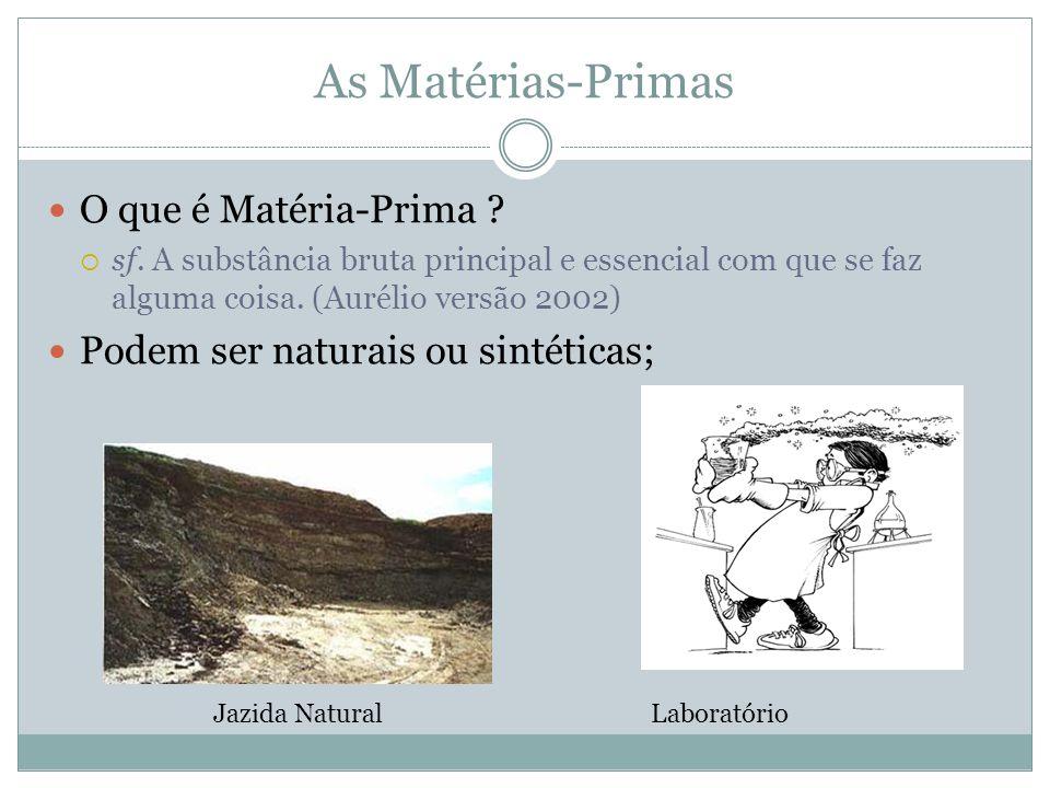 As Matérias-Primas O que é Matéria-Prima