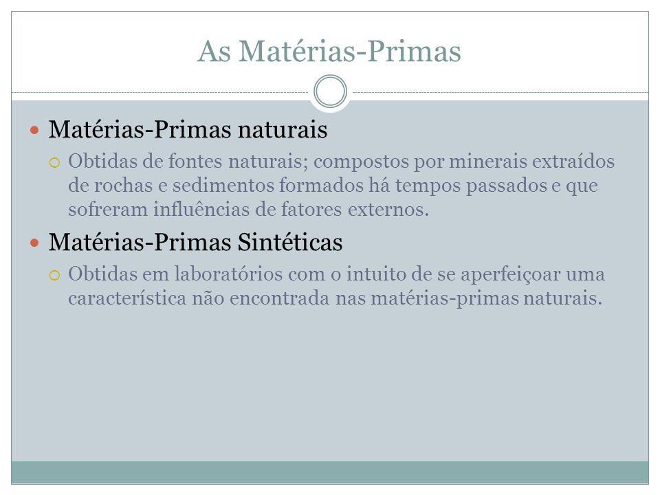 As Matérias-Primas Matérias-Primas naturais Matérias-Primas Sintéticas
